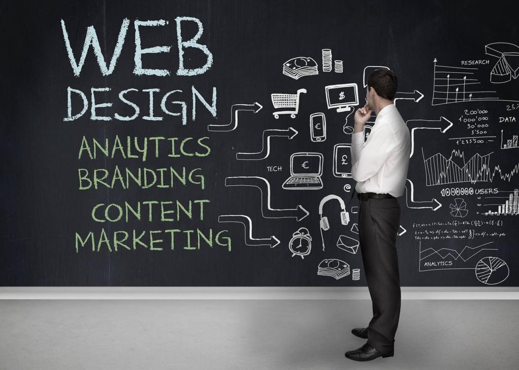 Web Designer Rumson