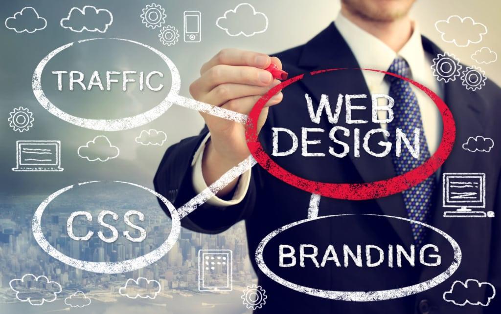 Website Designer Franklin Township